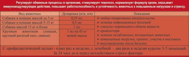 gemobalans-dlya-koshek-4.jpg